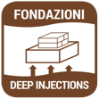 DEEP-INJECTIONS
