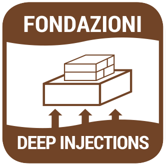 DEEP INJECTIONS