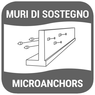 MICROANCHORS