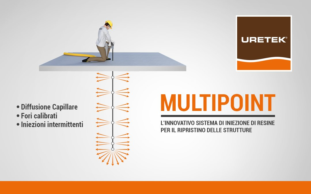 Multipoint_Injections